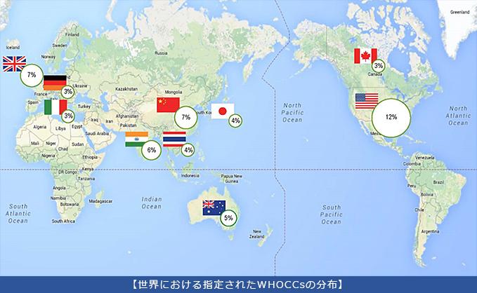 世界における指定されたWHOCCsの分布